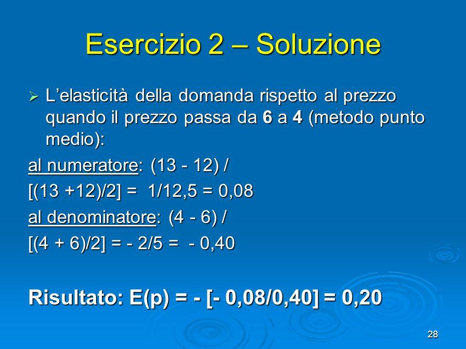 Esercizio 2 – Soluzione Risultato: E(p) = - [- 0,08/0,40] = 0,20